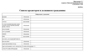 список кредиторов и должников