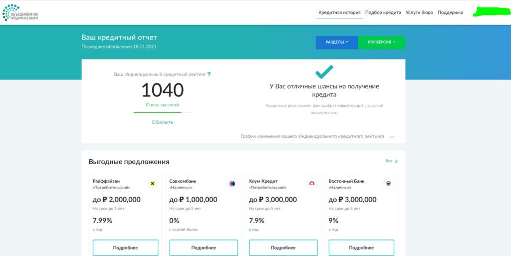 Как выплатить просроченный кредит - рейтинг БКИ
